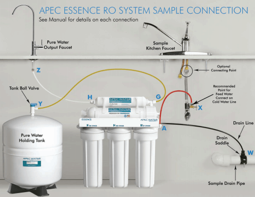 APEC ROES-50 System Connect Diagram