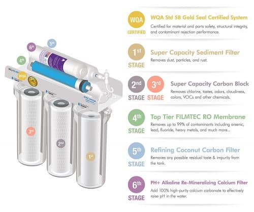 Apec Ro 90 Amp Ro Ph90 Review World Of Water Filter