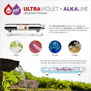 Express Water ROALKUV10 Ultraviolet