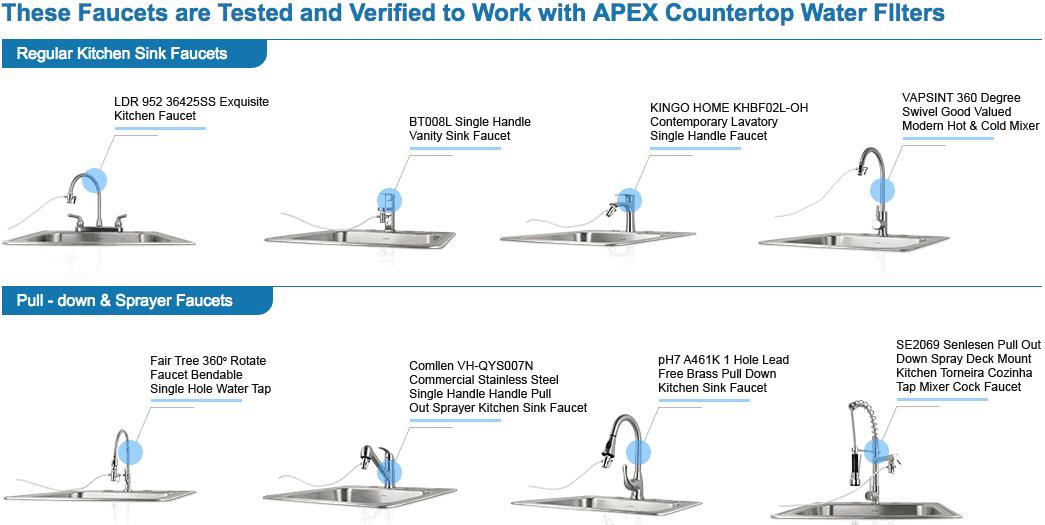 APEX Faucet Compatibility