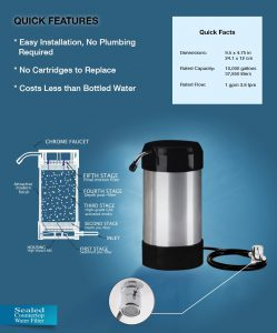 CleanWater4Less Filter Breakdown
