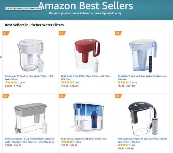 Amazon Best Seller Pitcher