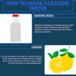 Baking Soda and Lemon For Alkaline Water