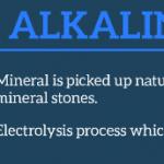 Type Of Alkalinization