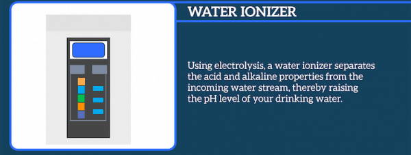 Water Ionizer For Alkaline Water