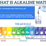 What Is Alkaline Water